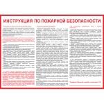 Плакаты и инструкции