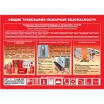"""PL-002 Комплект плакатов """"Умей действовать при пожаре"""" А2, 10л"""