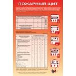 """PL-006 Плакат """"Пожарный щит"""" А4, см. пл."""