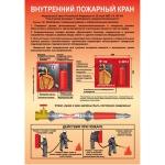 """PL-007 Плакат """"Внутренний пожарный кран"""" А4, см. пл."""
