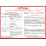 PL-010 Инструкция по действиям персонала школы (дет. сада)