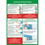 """PL-201 Комплект плакатов """"Оказание первой медицинской помощи"""" А3"""