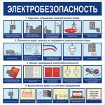 ST-34  Стенд «Электробезопасность»