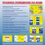 ST-35  Стенд «Правила поведения на воде»